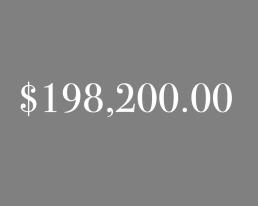 $198,200